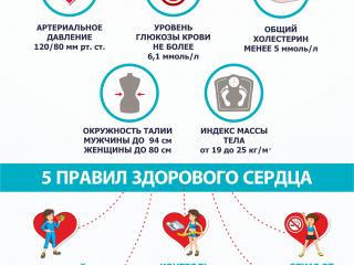Tsifry_zdorovogo_cheloveka_2021_2