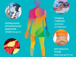 Tsifry_zdorovogo_cheloveka_2021_1